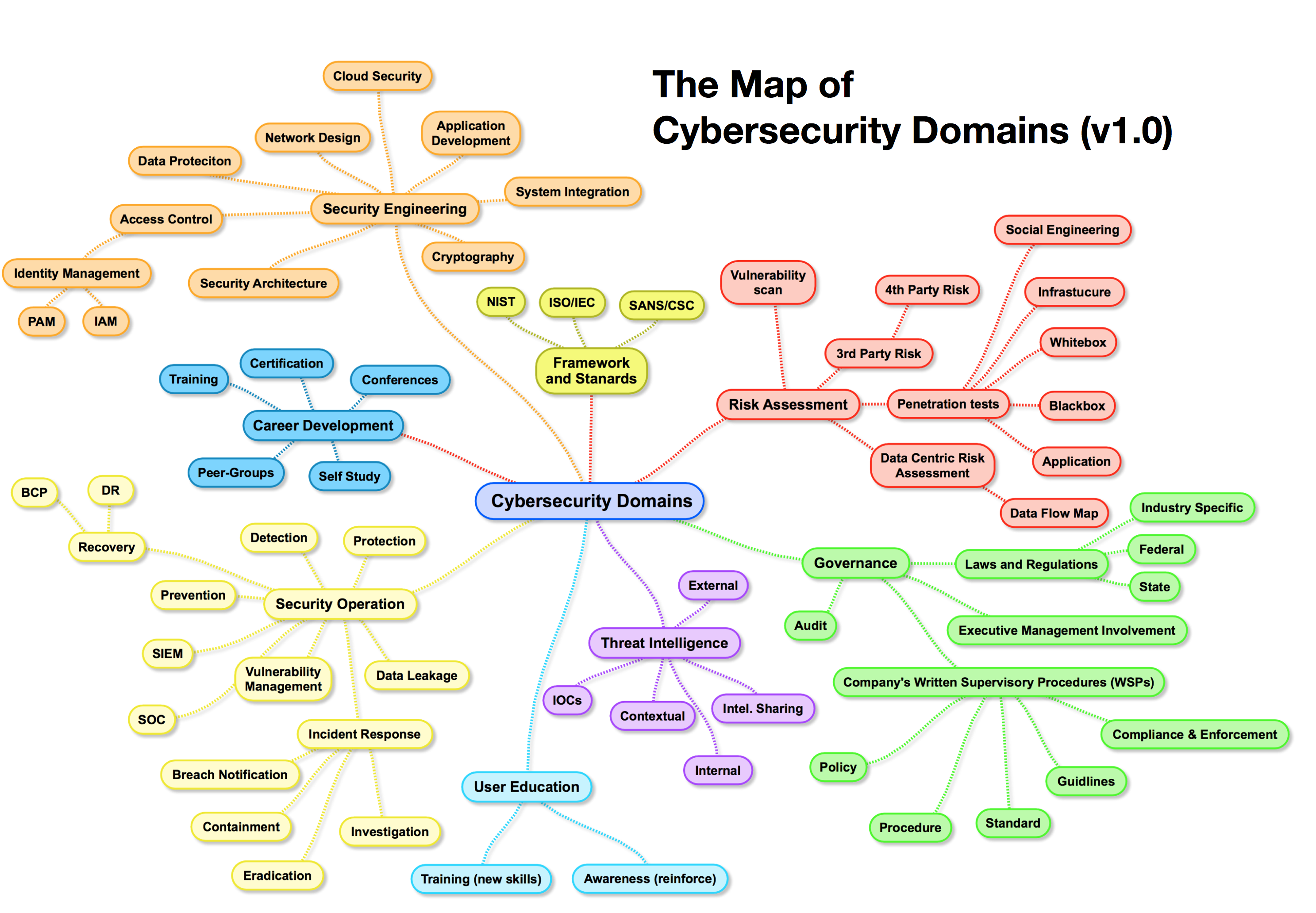 cybersecurity-map-1-0